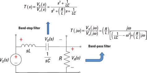 high pass filter formula derivation create band pass and band reject filters with rlc series circuits dummies