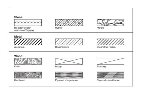 architectural sectional elevation  wood google search