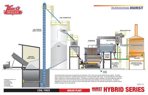 coal fired boiler diagram images electrical