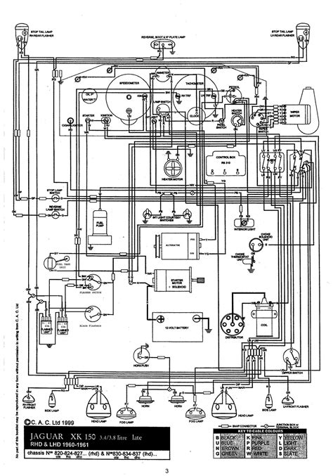 jaguar alternator wiring diagram wiring diagram schemes