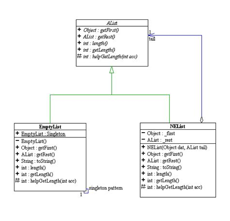 visitor pattern algorithm list png 9749 bytes