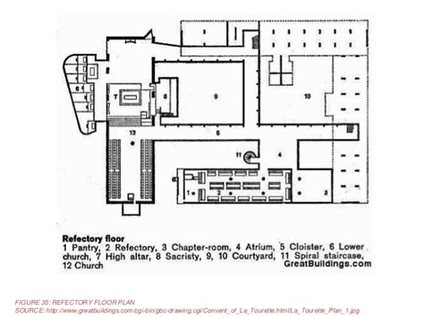 floor plan source floor plan source modern works of le corbusier and 5 poits