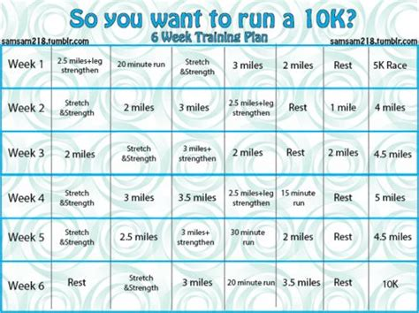 couch potato to half marathon in 12 weeks best 20 10k training plan ideas on pinterest training