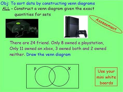 diagram lesson revelsum s shop teaching resources tes