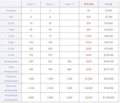 bitconnect ranking mmgp money maker group blog bitconnect 日本 韓国 中国上陸