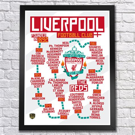 Liverpool The 12th Poster Kayu 30x22 buy liverpool timeline poster in wholesale mimi imports