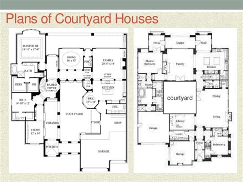 House Plans Blueprints by Courtyard House Style