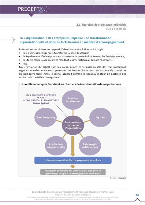 Cabinets De Conseil En Management by Cabinet De Conseil En Management Et Organisation
