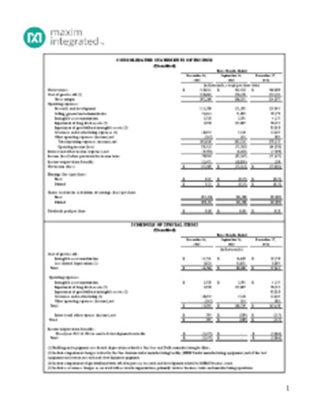 maxim integrated products financial statements maxim integrated financial information