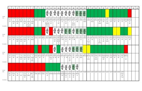 What Calendar Method Chart Of Calendar Method Free Calendar Template