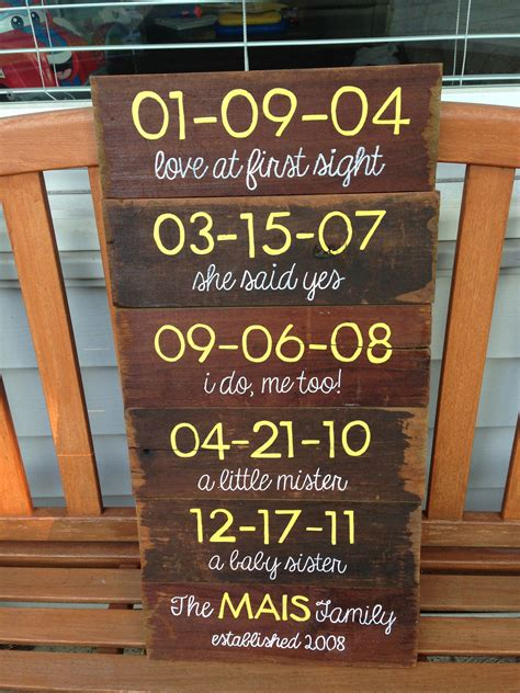 5 year anniversary gift wood panels with special dates crafty 1 year anniversary gifts