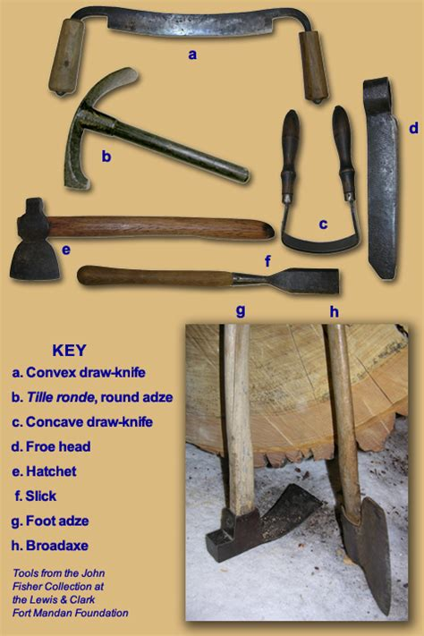 tools discovering lewis clark