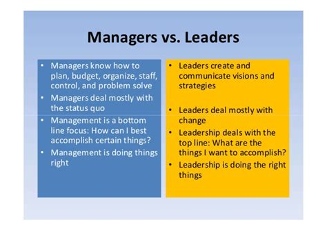kotter how leadership differs from management leading change