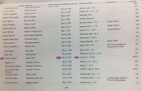Mercer County Marriage Records Braun The Spiraling Chains Schroeder Tumbush Family Trees