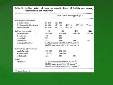 Farmasi Fisik I Ii 1 2 sistem zat padat farmasi fisik