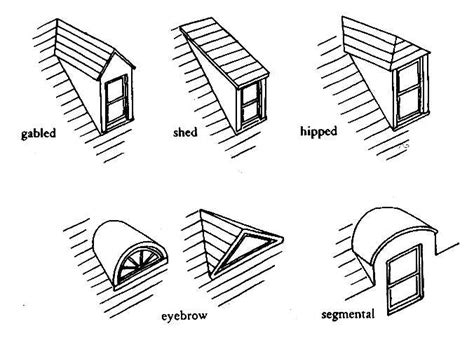 different styles of windows when building a house 1000 images about dormers on pinterest shed dormer this old house and cape cod