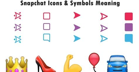 these meaning snapchat icons meaning what does these icons mean