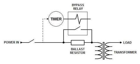 ballast resistor bypass relay ballast resistor bypass relay 28 images 81 ford f 350 bypass the ballast resistor to get 12v