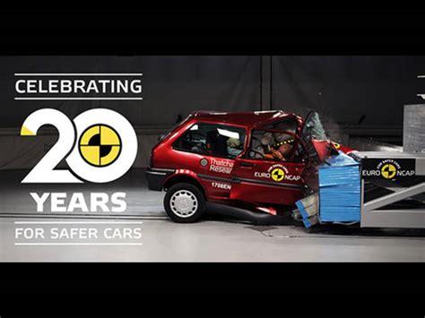 test sicurezza euroncap 20 anni al servizio della sicurezza