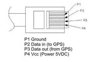rj11 pin diagram rj11 free engine image for user manual