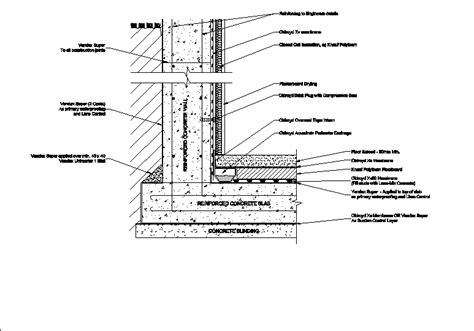 basement waterproofing in autocad drawing bibliocad