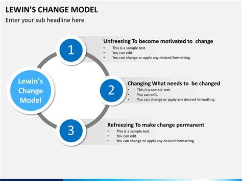kotter model limitations lewin s change model powerpoint template sketchstbble