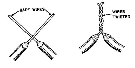 types of splice rattail splice