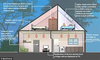 house tech the home of the future is here smart house boasts