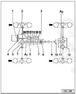 car service manuals pdf 1992 audi 80 instrument cluster repair manuals audi 80 1992 gearbox troubleshooting