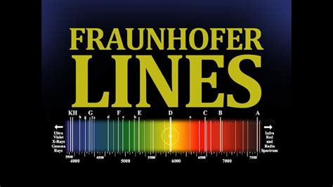 what is fraunhofer lines definition with exle