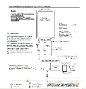 rinnai electric tankless water heater rinnai wiring diagram free