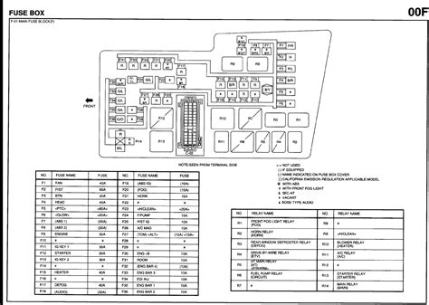 mazda 6 fuse box diagram quotes
