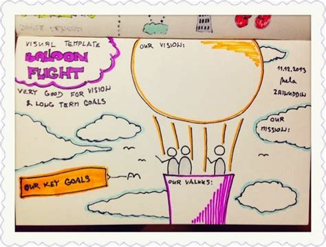 visual facilitation templates 17 best ideas about balloon flights on air