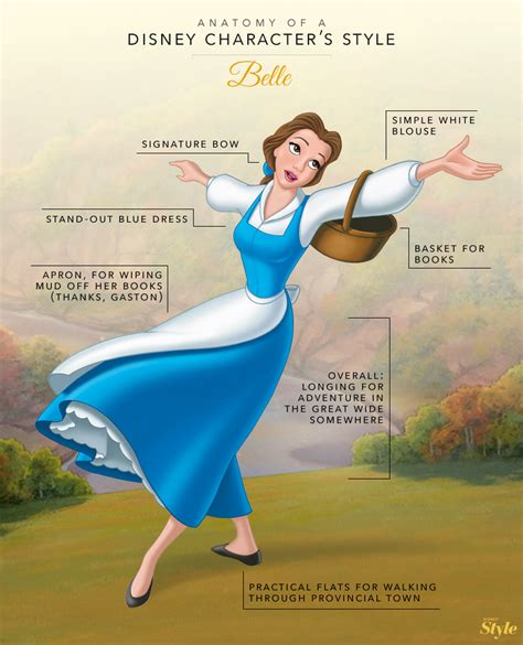 walk it princess books and the beast images anatomy of a disney character