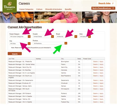 Panera Descriptions by Panera Bread Career Guide Panera Bread Application Application Review