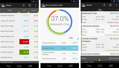 best stock apps the best 5 stock ticker apps for android