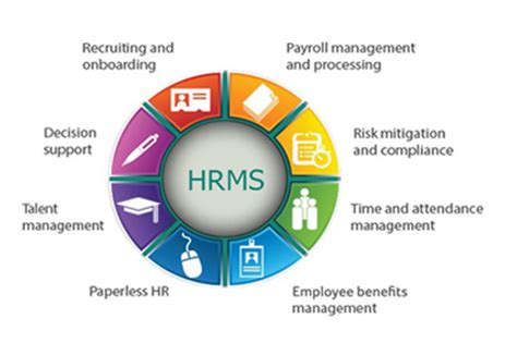 payroll services hr services human capital management view original hrms software hrms software solutions india hrms