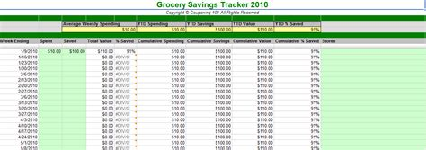 Coupon Tracker Spreadsheet by Grocery Savings Spreadsheet