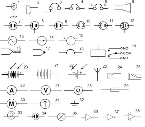 symbols circuit symbols of electronic components
