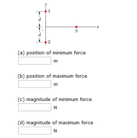 what is q1 max the magnitude of the maximum charge on capacitor c1 28 images reaction