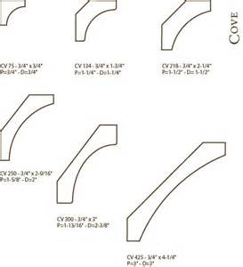 Bedroom Moulding Ideas Cove Moulding Architectural Moulding Profiles Tilo