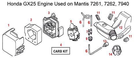 mantis tiller parts large selection fast shipping