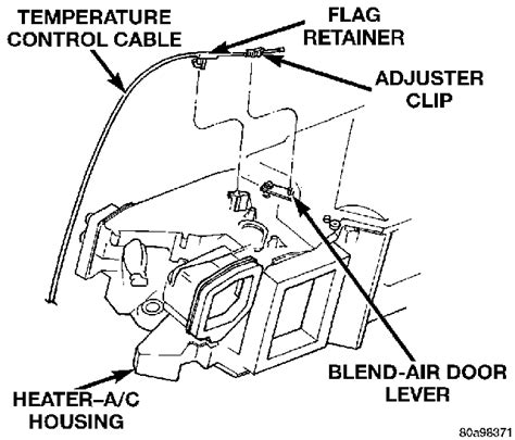 Service Manual How To Adjust Blend Door On A 1995 Pontiac