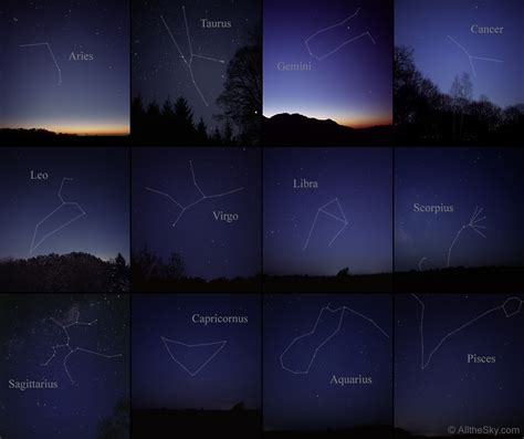 New horoscope chart 2011