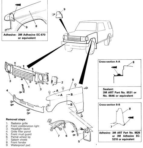 service manual how to remove rear fender 1996 mitsubishi diamante removing headliner on a service manual how to remove front fender off 1995 oldsmobile 88 service manual how to