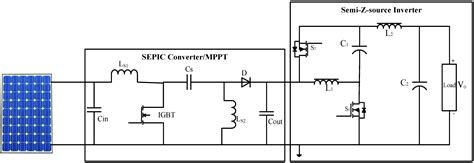 design of dc inductor design of single ended primary inductor dc dc converter 28 images dc1891a reference design