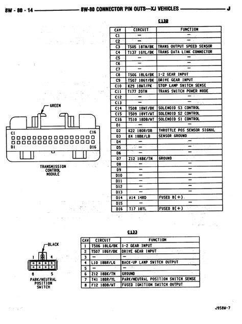 TCU pin8 wiring problem - XJ - Jeep Cherokee Forum