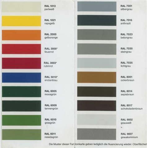 Lackieren Von Verzinktem Metall by Farbige Beschichtung Die Zuverl 228 Ssig Auf Frisch Verzinktem