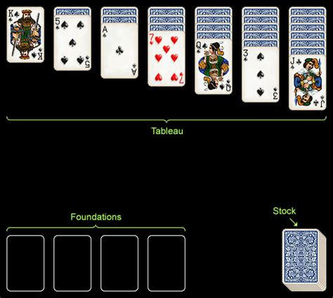 layout card game solitaire city how to play spiderette solitaire