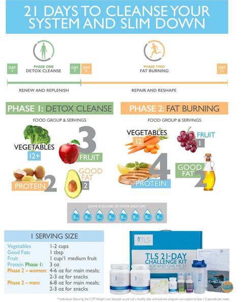 Best Way To Detox Cleanse Your System by 91 Best Market America Infographics Images On